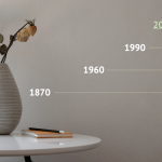 Dry plan in a vase on the left and on the right a 4 piece timeline of design history